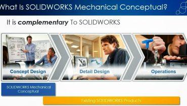 Introduktion av SolidWorks Mechanical Conceptual:  Ett nytt sätt att sätta fart på din designprocess