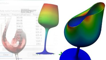 Hur hög frekvens krävs för att spräcka ett vinglas?