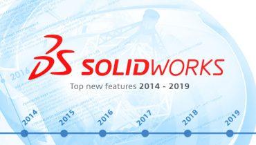 Tidslinje: Toppnyheterna i SOLIDWORKS
